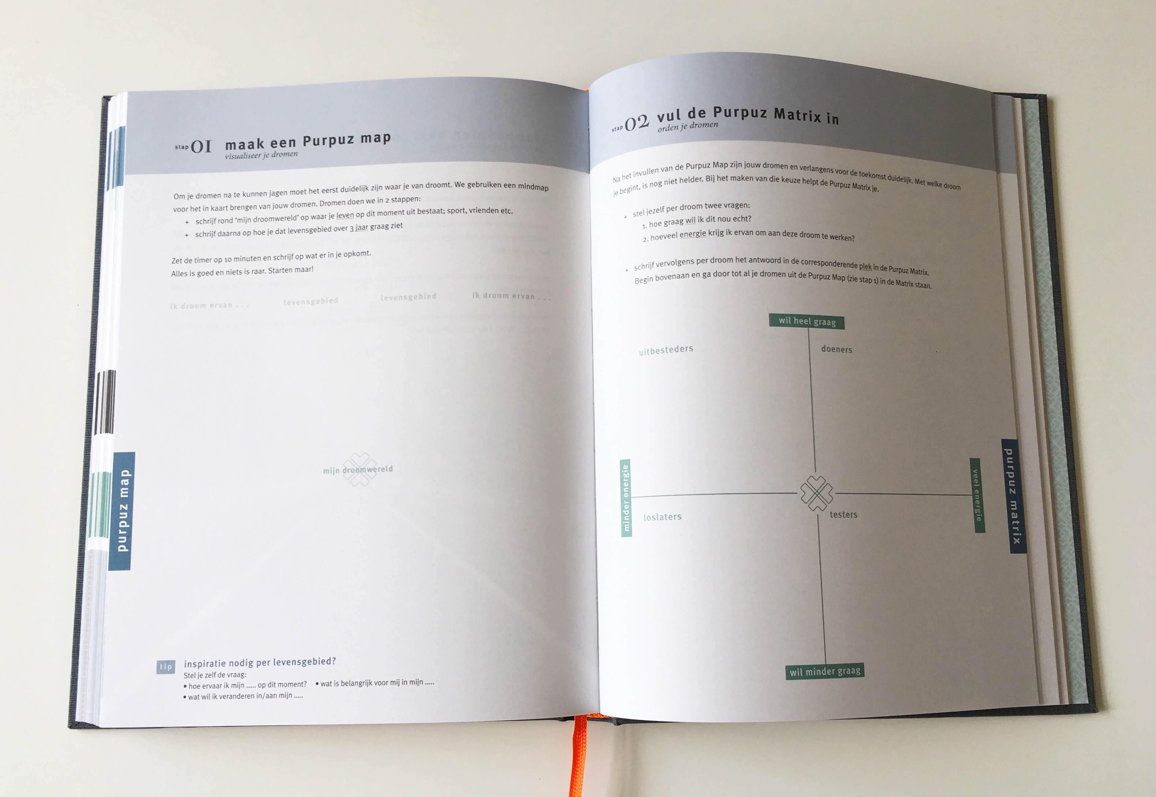 Purpuz planner - stap 1 en 2