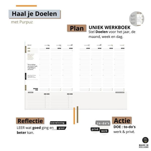 Purpuz Planner 2021 - Zo haal je doelen