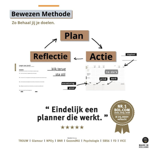 Purpuz Planner 2021 - Bewezen Purpuz Methode