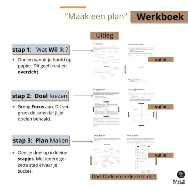 Purpuz Planner 2021 - Hoe maak ik een plan