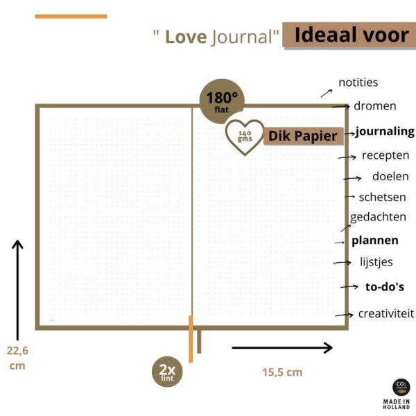 Bullet Journal ideeen