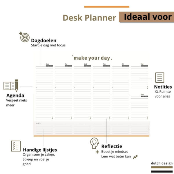 Deskplanner - Desk planner waarvoor gebruiken - 4