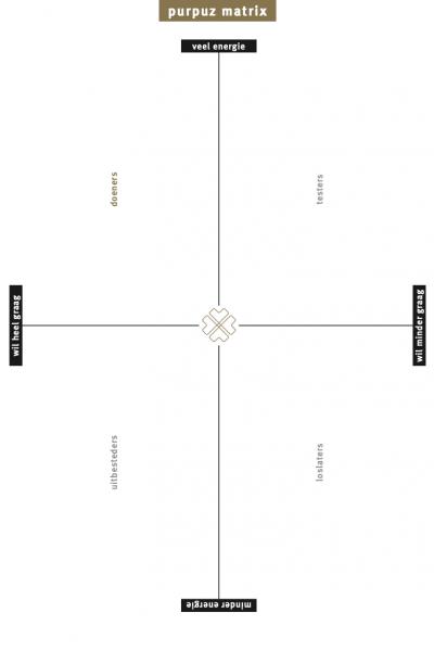 Purpuz Planner 2021 - Agenda 2021 - Purpuz Matrix